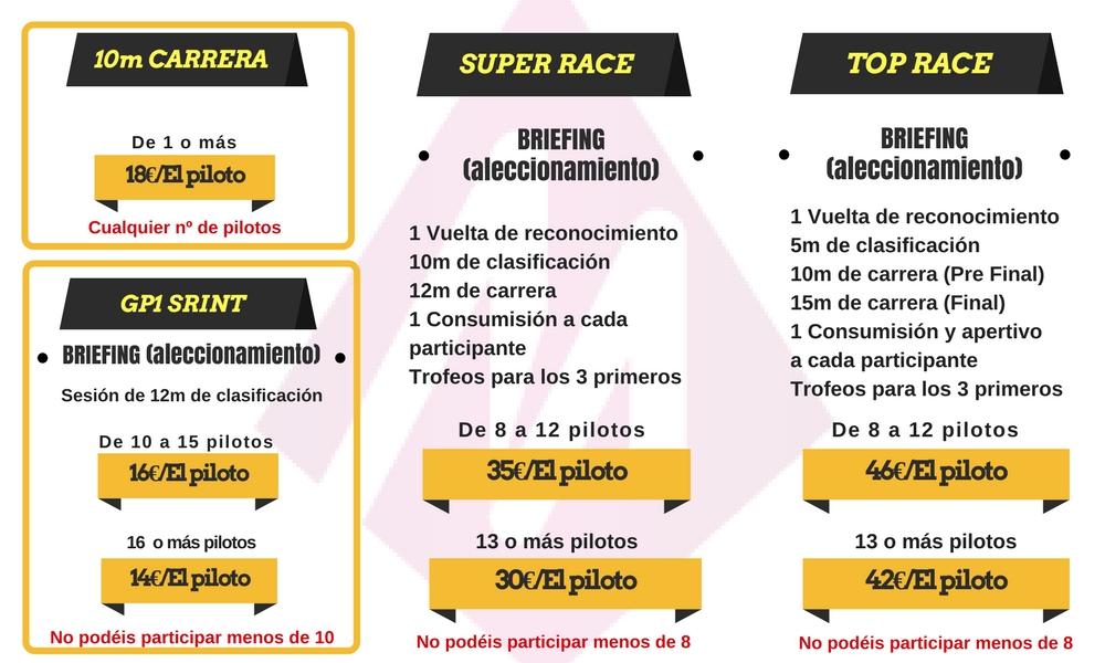 Martin Espectáculos Tarifas Karting Outdoor Sevilla
