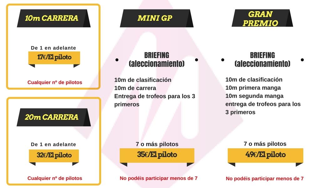 Martin Espectáculos Tarifas Karting Indoor Sevilla